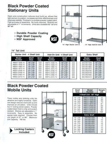 Black Powder Coated Stationary Units